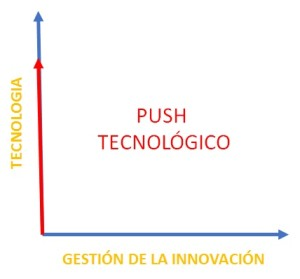 Grafica_push1